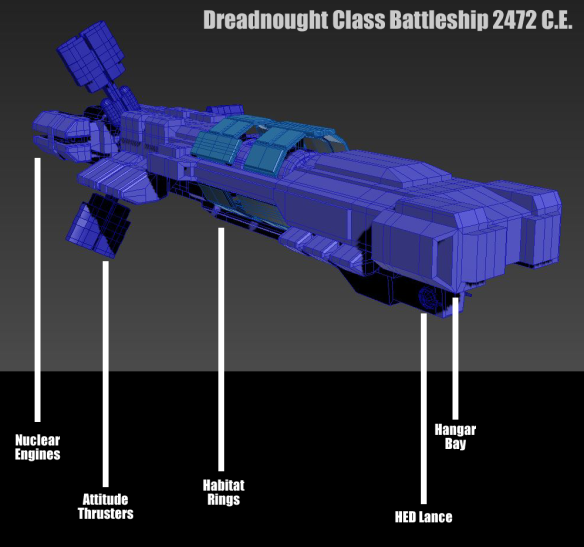 dreadnought_anatomy
