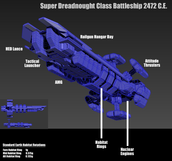 superdreadnought_anatomy